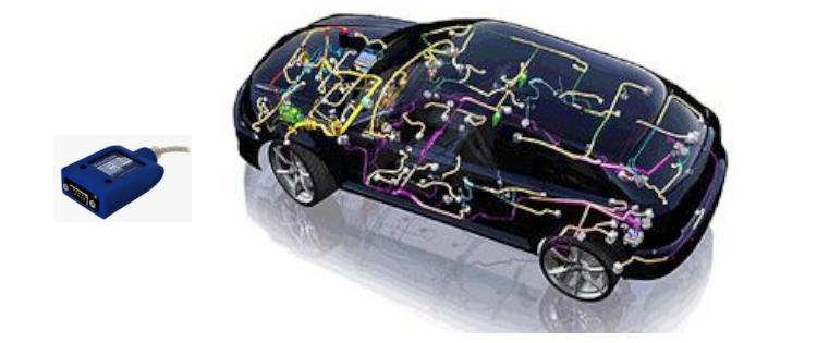 听懂汽车的语言 – 使用Python控制CAN总线